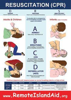Friendly reminder, CPR