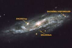 Ready, set, supernova | Science News for Students