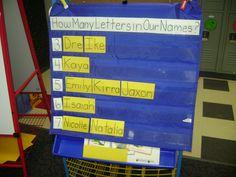 Using Children's Names - Journey into Early Childhood Kindergarten Calendar, Kindergarten Names, Preschool Names, Pre K Activities, Preschool Literacy, Alphabet Activities, Early Literacy, Kindergarten Activities, Educational Activities