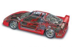 フェラーリF40 - Google 検索