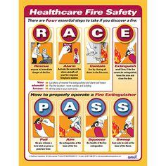 1000 Images About Nursing On Pinterest Nursing Nclex