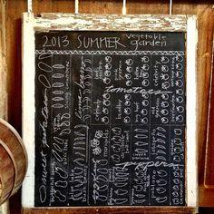 summer vegetable garden plan 2013