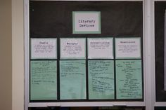 Students record literary devices they see in their independent reading in Rachel Stephens' 5th grade classroom.