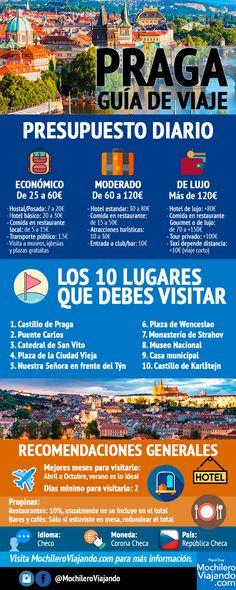 Guía de viaje a Praga