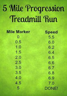 Treadmill Tuesday: 5 Mile Progression Run Workout