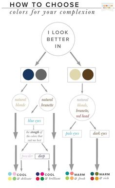 How to Choose Your Best & Worst Colors.  Are you cool or warm? (scheduled via http://www.tailwindapp.com?utm_source=pinterest&utm_medium=twpin&utm_content=post158474839&utm_campaign=scheduler_attribution)