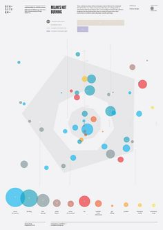 densitydesign Archive on Flickr  I love data visualization that is simple with nice colors and designs.