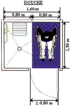 Schéma: Dimensions Des Douches Plus