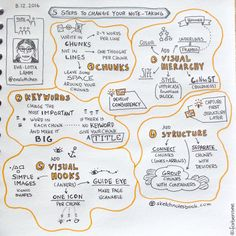 Great presentation by @evalottchen about 5 steps to change your note taking. See more on http://www.sketchnotesbook.com/blog/2016/9/27/5-steps-to-change-your-note-taking-videos