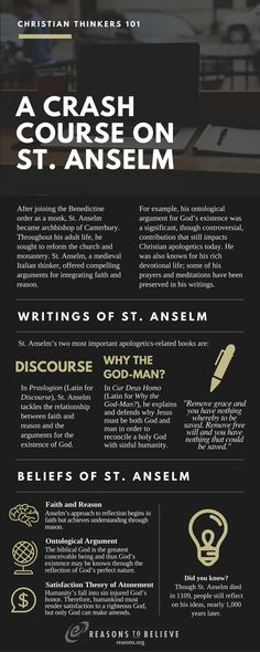 (open to enlarge) St. Anselm of Canterbury ~ AnaStpaul - Saint of the Day - April 2017 5 Solas, Christian Apologetics, Reformed Theology, Church History, Christian Faith, Christian Quotes, Catholic Saints, Catholic Prayers, Christ