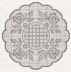 Blogs crochet – Zajednica – Google+