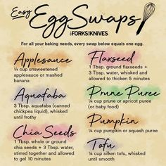 Vegan Substitutions to Ingredients for Any Recipe | Forks Over Knives Milk Recipes, Baby Food Recipes, Whole Food Recipes, Vegan Recipes, Squash Puree, Vegan Substitutes, Starch Solution, Dried Mushrooms, Substitute For Egg