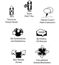 Design Thinking... I think this could be a great way to approach life in general