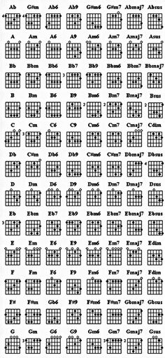 Bass Guitar Chords Guitar Chords In Context. Bass Guitar Chords Bass Guitar Chord Diagrams For . Acoustic Guitar Notes, Guitar Chords And Scales, Learn Guitar Chords, Music Chords, Guitar Chord Chart, Learn To Play Guitar, Jazz Guitar, Music Guitar, Playing Guitar