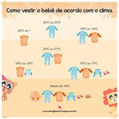 Como vestir o bebê de acordo com o clima. #dicabebe #dicamamae #roupadebebê #bebê