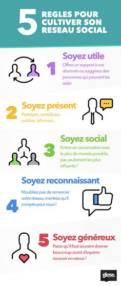5 règles pour cultiver son réseau social . #CM #ReseauxSociaux