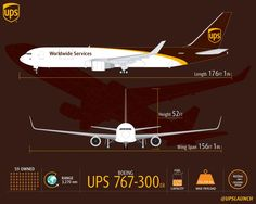 Send a parcel online with UPS parcel delivery. Discounted UPS courier services, and great customer service. Ups Airlines, Cargo Airlines, Fleet Week, Parcel Delivery, United Parcel Service, Airline Logo, Aviation, Airplanes