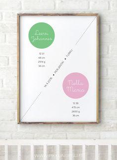 """Personoitava """"Pallot"""" -kortti ja juliste on yksinkertaisuudessaan kaunis syntymätaulu, johon saat kaksosten tiedot esille hauskasti."""