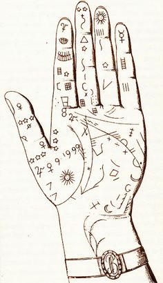 Collage Candy: Vintage and ancient hand diagrams - 5 hand diagrams with different symbols on each Symbol Hand, Taurus, Back Of Hand, Hands Icon, Palm Reading, Palmistry, Hand Shapes, Vintage Images, Vintage Signs