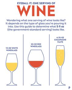 Which wine is healthier: Red, or white? If you're wondering which one boasts superior nutrition, we've got the answer—check it out for a full rundown of both wine varieties. Health And Fitness Tips, Health And Beauty Tips, Health Advice, Health And Wellness, At Home Workout Plan, Healthy Lifestyle Tips, Workout Guide, Weight Loss Drinks, Healthy Smoothies