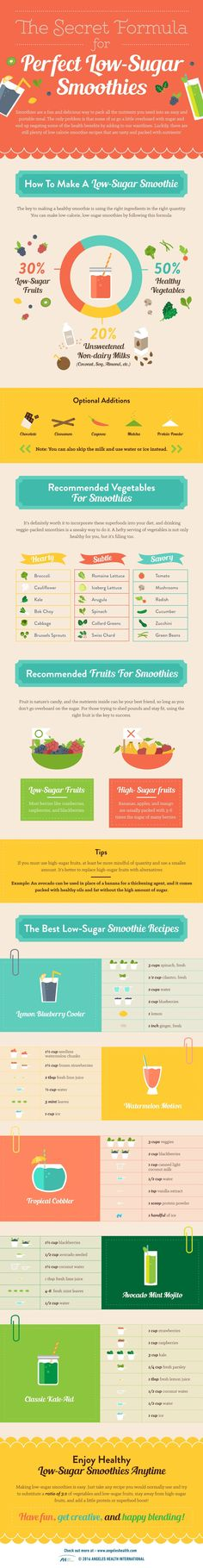 Smoothies are here to stay--so how can you drink them without all the added sugar gunking up your supposedly nutritious drink? Try these tips for making smoothies healthy! You will have a favorite go-to recipe in no time!