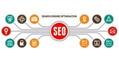 SEO Services Long @premieritzone #Seo #Marketing #Webmaster #SMO #seotips #promotion #web development #web designing