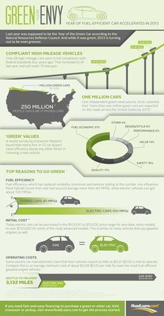 This is an infographic I designed for www.roadloans.com
