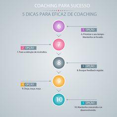 Quer ver artigo completo...http://pt.slideshare.net/coachingparasucesso/coaching-de-sucesso-10-dicas-para-eficaz-de-coaching  Coaching de Sucesso: Se você gerenciar pessoas, você deve compreender a importância do coaching eficaz. então veja 10 dicas de coaching de sucesso. http://coachingparasucesso.com