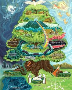 (Solaroid, March Accessed Map of Yggdrasil (Nine Worlds) In Norse mythology it is said that there are nine worlds all joined in the great tree of Yggrasil. Asgard Being the home to the Norse gods and Midgard being the home of the humnas. Tableaux Vivants, World Mythology, Asgard, Religion, Norse Vikings, Gods And Goddesses, Mythical Creatures, Fairy Tales, Viking Art
