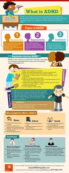 I think that this is an excellent resource explaining to you what ADHD is and what is involved with it and the different types of it. I just think it is a really good resource :)