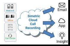 Cloud Office, Insight, Clouds, App, Cloud