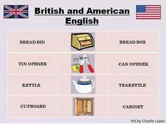 . British English Words, Slang English, Learn English Grammar, English Vocabulary Words, English Language Learning, Learn English Words, Teaching English, English Reading, English Writing Skills