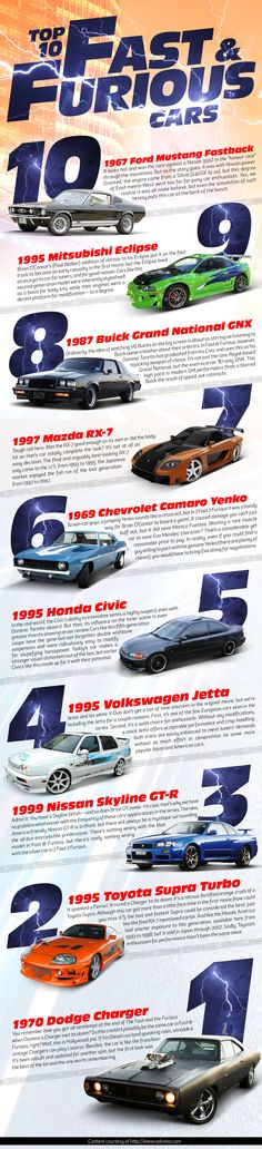 Infographic: Top 10 Fast and Furious cars - Anything Motor - http://www.teamnissannh.com/top-10-fast---furious-cars.htm