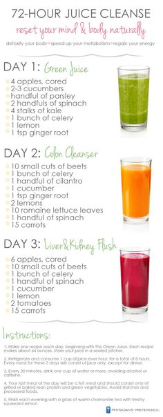 Juice Cleanse to reset your mind and body naturally