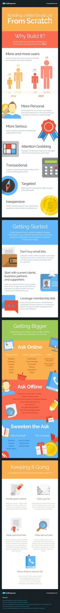 Infographic: Building a Killer Email List From Scratch #infographic #emailing