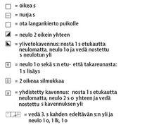 Neulo lämpimät pitsisukat kirjavasta langasta - Kotiliesi.fi