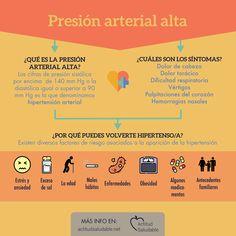 Medicina para la presión arterial en patanjali