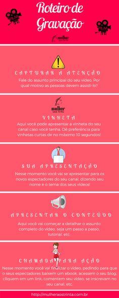 Precisa de um roteiro para gravar os seus vídeos? Então, este infográfico é para você! http://mulheraostrinta.com.br