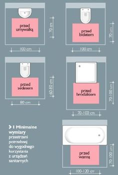 Minimalne wymiary w łazienkach