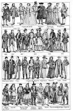 Fashion over time. Love fashion history!