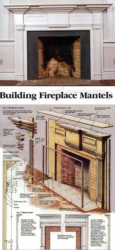 Fireplace Mantel Plans Woodworking Plans and Projects