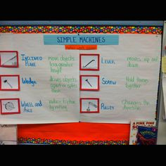 Simple machines anchor chart Primary Science, Third Grade Science, Stem Science, Physical Science, Science Classroom, Science Fair, Teaching Science, Science Resources, Science Lessons
