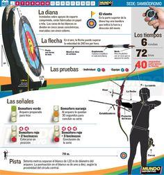 Tiro con arco Río 2016 Pista, Archery, Exercises, Summer Time, Sports