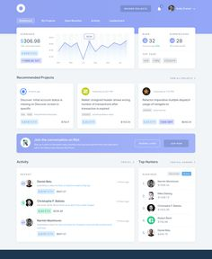 Simple Web Design Techniques for the Viewer Analytics Dashboard, Dashboard Design, Web Dashboard, Mobile Web Design, App Design, Flat Design, Interface Design, User Interface, Web Layout
