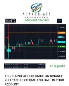 TradingView - Részvények az App Store-ban