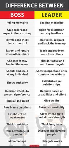 12 Best Boss Vs Leader Images Boss Vs Leader Boss Leadership