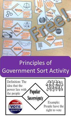 100 Constitution Ideas Teaching Social Studies Social Studies Teaching History