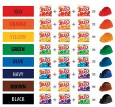 Jello color chart for mixing   http://www.squidoo.com/jellojigglers