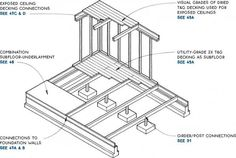 Free Roof Truss Design Software Search Results Diy