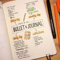 Do you #BulletJournal? Check out this | WEBSTA - Instagram Analytics